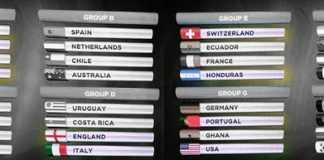 Fifa divulga mudança de horários em sete jogos da Copa do MundoCalor e transmissão das partidas são as razões para a mudança