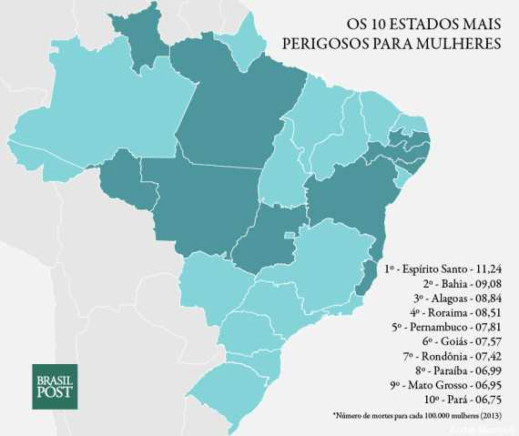 Os 10 piores estados do Brasil para ser mulheres