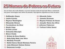 25 nomes de pobres no futuro