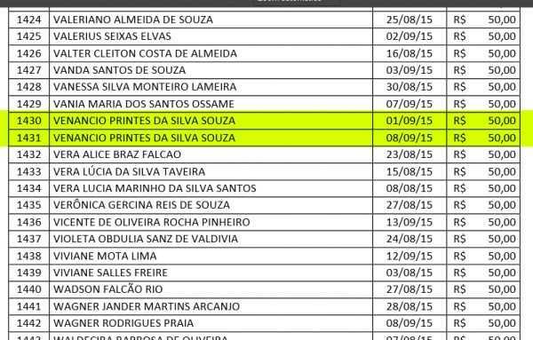 Venâncio Printes da Silva Souza