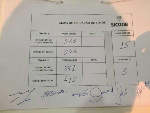 eleição da presidência da Siccob Uniam