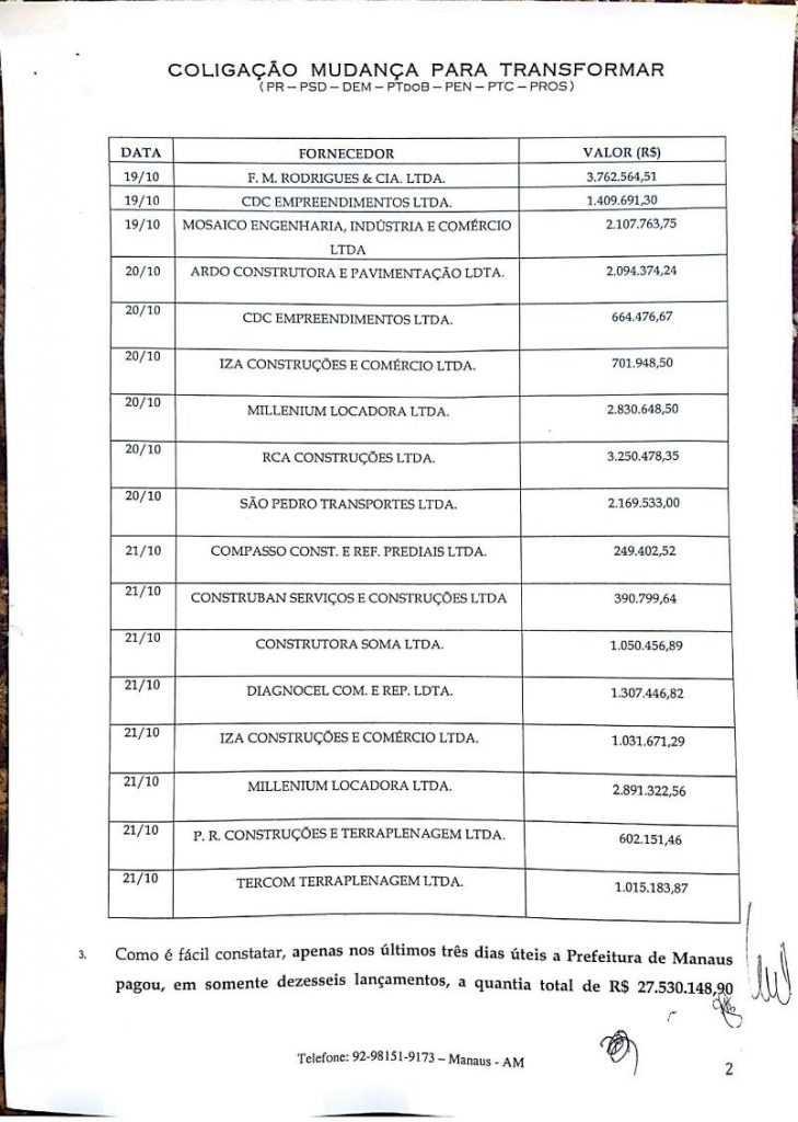 pf-investiga-prefeito-artur-neto-sobre-pagamento-de-r-60-milhoes-as-vesperas-da-eleicao-2