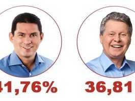 Pesquisa aponta liderança de Marcelo Ramos para eleições no 2º turno em Manaus