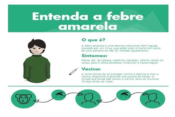 Fonte: Agencia Brasil