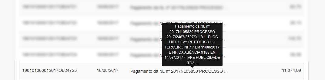 Quanto o blog do Hiel Levy ganha da Prefeitura de Manaus / Reprodução Portal da Transparência