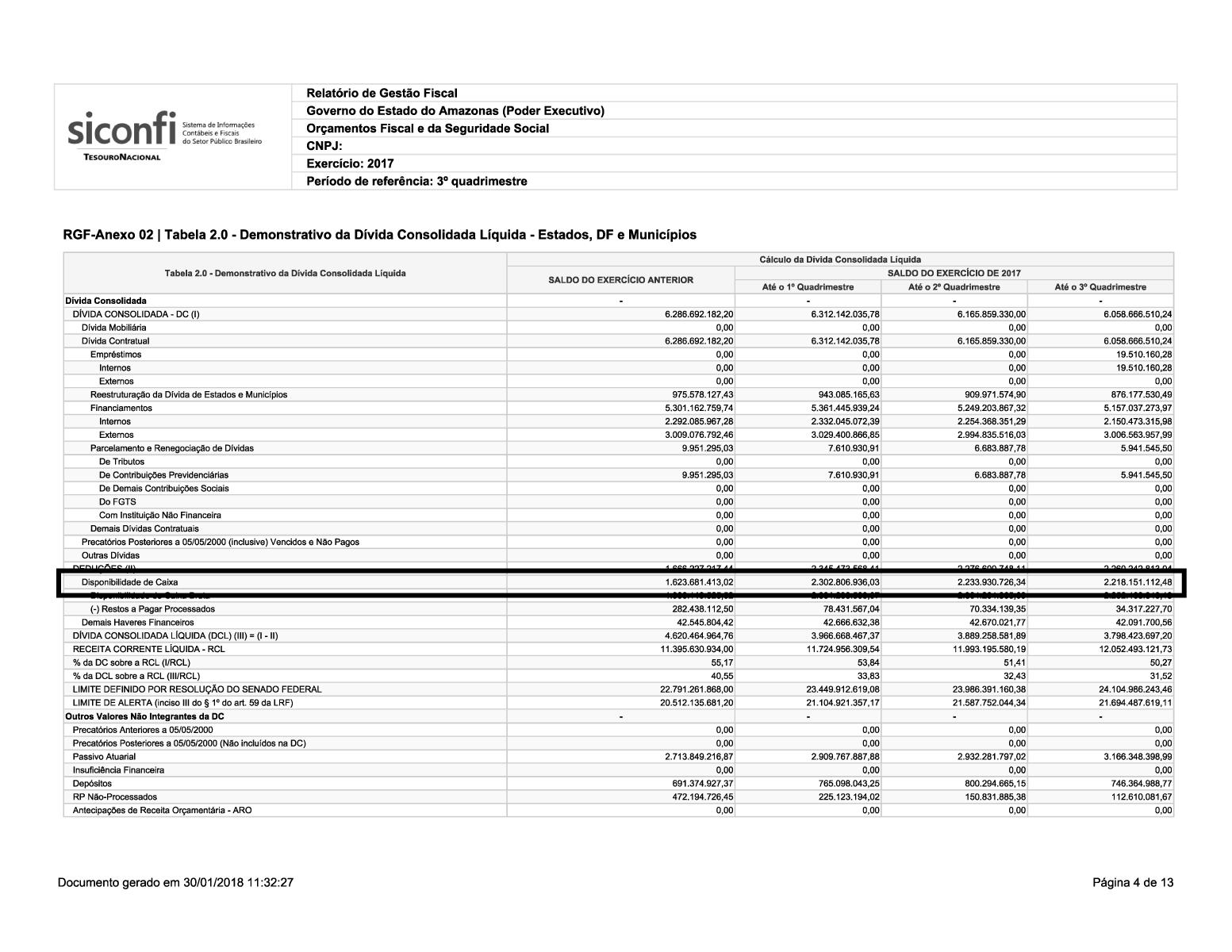 Relatório de Gestão Fiscal / Reprodução Blog do Sarafa