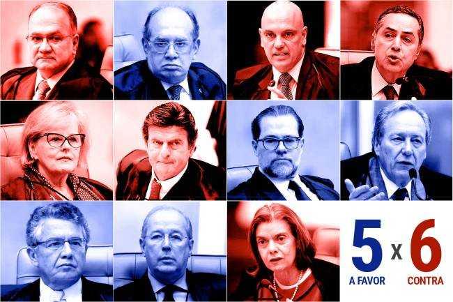 STF nega habeas corpus contra prisão de Lula; veja como foi o julgamento /  Arte/VEJA